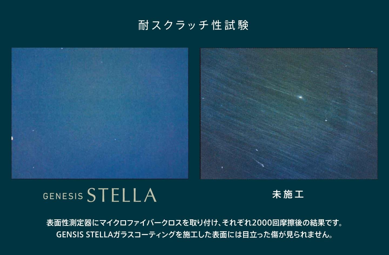 表面性測定器にマイクロファイバークロスを取り付け、それぞれ2000回摩擦後の結果です。 GENSIS STELLAガラスコーティングを施工した表面には目立った傷が見られません。